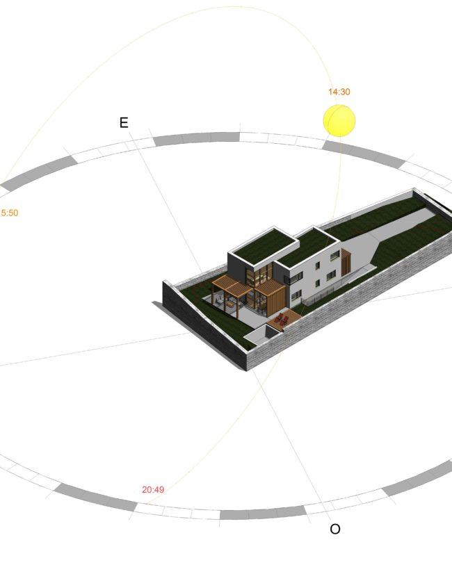 estudio solar Manzanares
